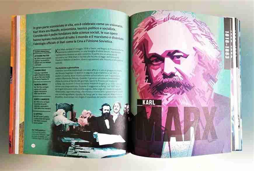 LEADER che hanno cambiato la storia, Karl Marx